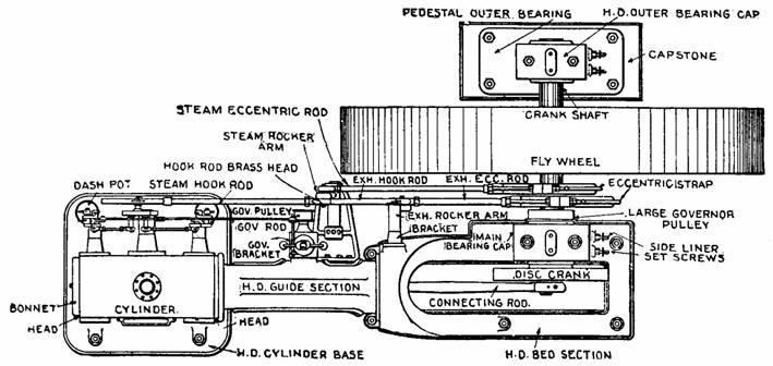 chapter 14 figures corliss engines rh wkinsler com