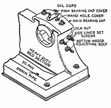 Chapter 14 Figures Corliss Engines